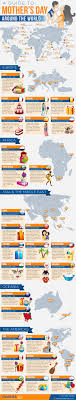 s day celebration dates around the world infographic