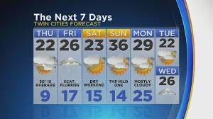 Winter Lane Light Flurries by Weather Wcco Cbs Minnesota