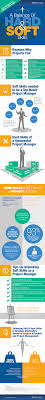 Resume Hard Skills Infographic Hard U0026 Soft Skills Of The Successful Project Manager