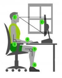 posture au bureau la posture au bureau florent albano ostéopathe