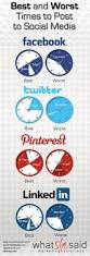 best 25 social media ideas on pinterest social media marketing