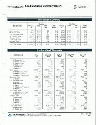 Hvac Residential Load Calculation Worksheet by Manual J Calculation Examples