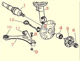 parts of mercedes bert rowe s mercedes a class info front suspension