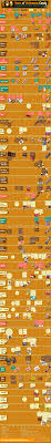 kids halloween candy background infographic 100 years of halloween candy costume craze