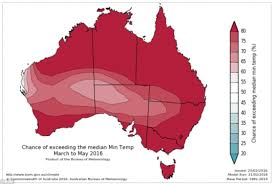 surface minimum bureau nsw and heatwave brings weather to sydney and
