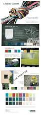 home design trends spring 2015 100 home design trends spring 2015 spring summer 2018 trend