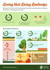 infographic california real estate market improvingthe infographics