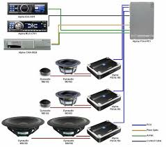 car sound system diagram gallery for x3cb x3ecar sound system