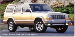 the 1997 jeep cherokee detailed change guide
