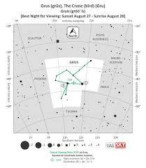 spirit halloween killeen tx constellation grus the crane bird mayborn science theater