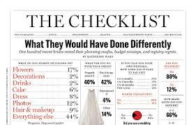 Wedding Budget Spreadsheets Wedding Reception Checklist Excel Gallery Wedding Decoration Ideas