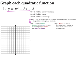 100 graphing in vertex form eci 511 blog calculus at 34