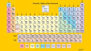 printable periodic table for 6th grade luxury periodic table 6th grade periodik tabel