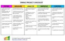 dmaic report template dmaic project checklist business performance improvement bpi