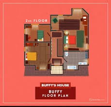 Well House Plans by Time To Tour The Floor Plans Of Some Cult Tv Shows 13 Photos