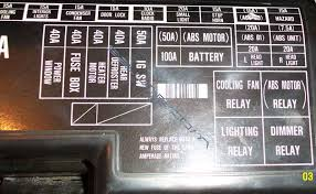 1995 honda prelude fuse box location honda wiring diagram