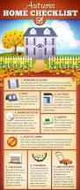 home maintenance tips for autumn buren insurance group