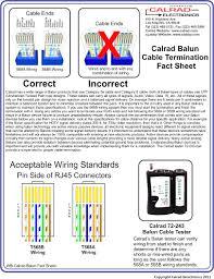 rj11 wiring diagram cat5 wiring diagram shrutiradio