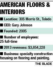 nonprofit names floors a top inner city company the blade