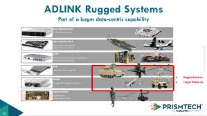 Rugged Systems Data Distribution Service Dds At The Tactical Edge Next Generatio U2026