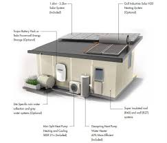 high quality sustainable prefab backyard tiny house idesignarch