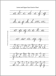 lowercase cursive alphabet worksheet free worksheets library
