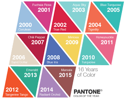 color of year which pantone color of the year are you