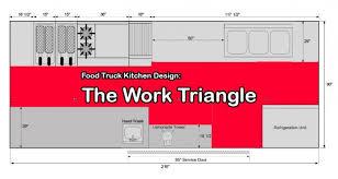 Kitchen Triangle Design Food Truck Kitchen Design The Work Triangle Mobile Cuisine