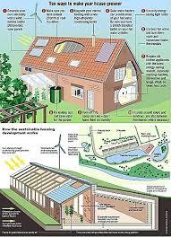 eco friendly homes plans eco friendly house design friendly house plans south plans ideas