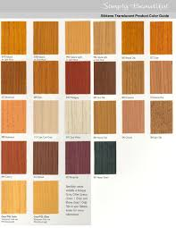 sikkens wood stain b q m
