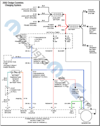 2000 dodge cummins problems pcm issues 2nd generation dodge 24 valve powertrain