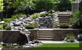 cost install build retaining walls erosion control residential