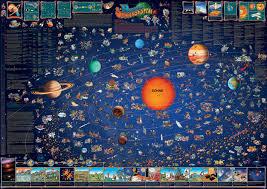 Poster Kinderzimmer Stellanova Poster Sonnensystem Weltkarte Kinderzimmer 137 Cm X 97 Cm
