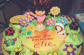 birthday u2013 wait hope