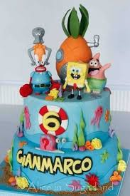 top ten spongebob cake ideas birthday express on images of