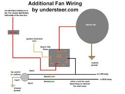 wiring diagram for dual electric fan travelwork info