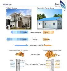 australia standard cheap modern galvanized steel prefab kit homes