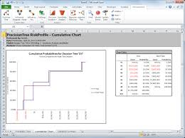 Decision Tree Template Excel Precisiontree Decision With Decision Trees Influence