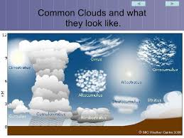 3 kinds of clouds identifying types of clouds