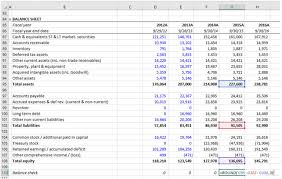 How To Do A Simple Spreadsheet The Ultimate Guide To Financial Modeling Best Practices Wall