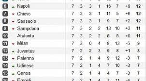 klasemen liga italia fiorentina gusur inter dari puncak bola