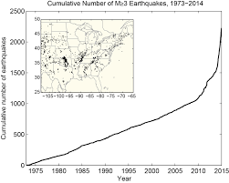 Map Of The Eastern United States by Us Geological Survey Documents Earthquakes Caused By Injection