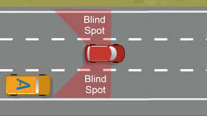 Blind Spot Mirror Where To Put Blind Spots How To Check Them While Driving Aceable