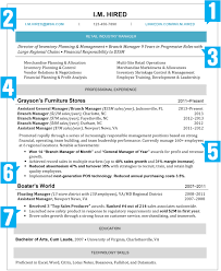 Examples Of Amazing Resumes by What Your Resume Should Look Like In 2016 Money