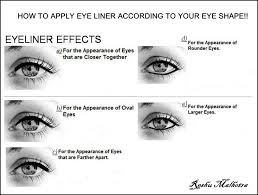 diffe ways to apply eye liner for diffe eye shapes
