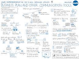 100 sem proposal template website development presentation
