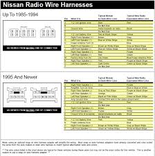 toyota echo radio wiring diagram with example pictures wenkm com