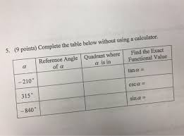 complete the table calculator solved complete the table below without using a calculator chegg com