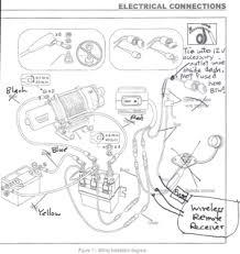 wiring diagram for polaris 4500 winch u2013 readingrat net