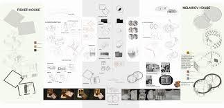 what if inda design iii cl 1 3 fisher house u0026 melnikov house